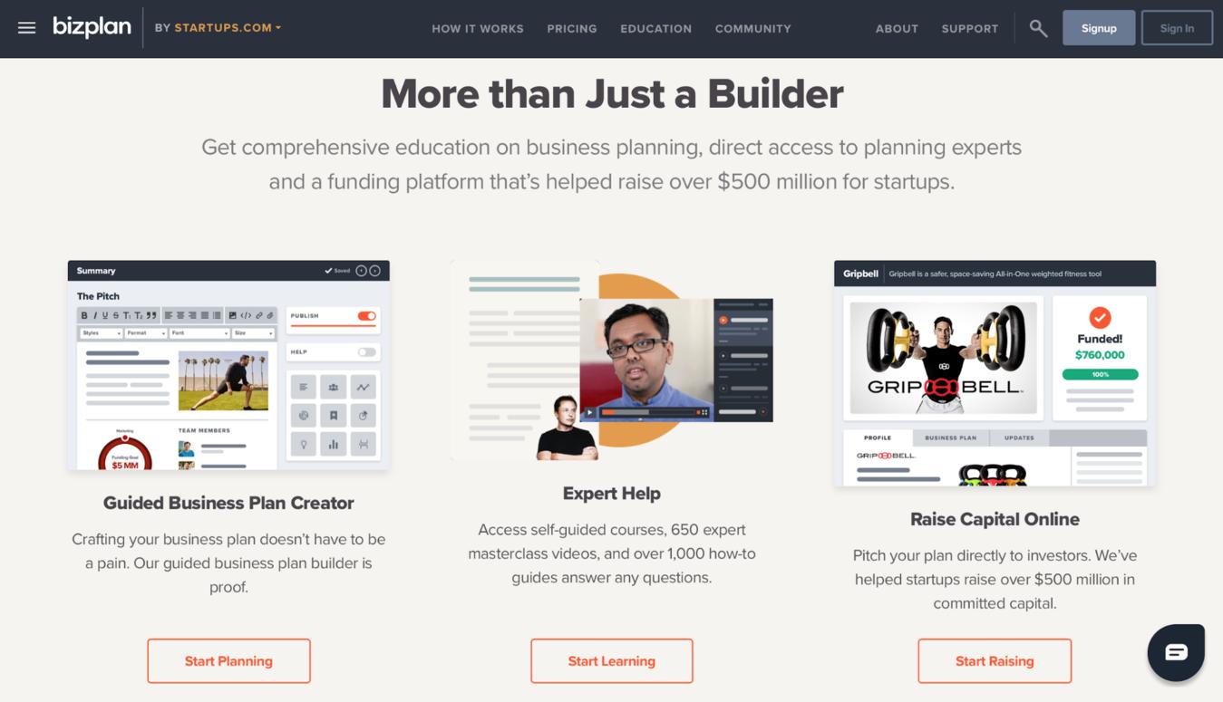 Software de plantilla de plan de negocios BizPlan