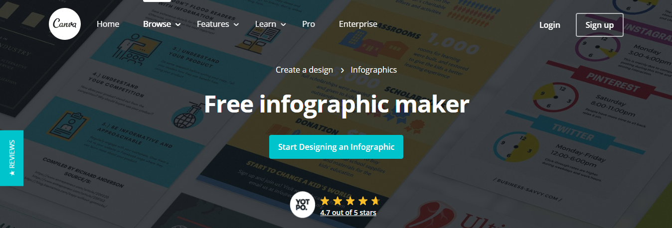 Canva infographic maker landing page
