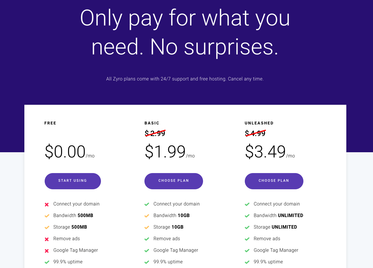 Zyro website builder pricing table.