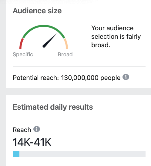 Audience Size for Instagram Ads
