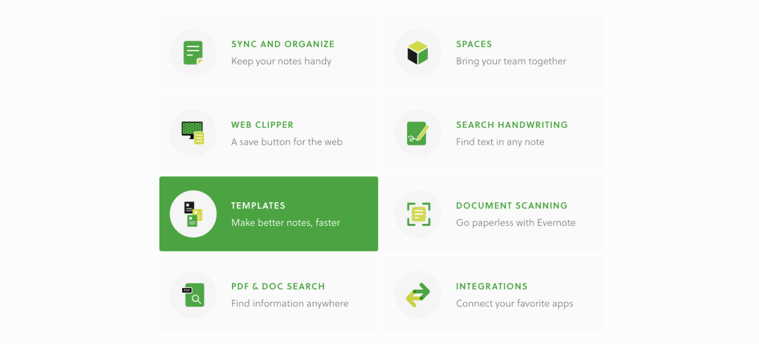 Evernote Snippet of the Menu