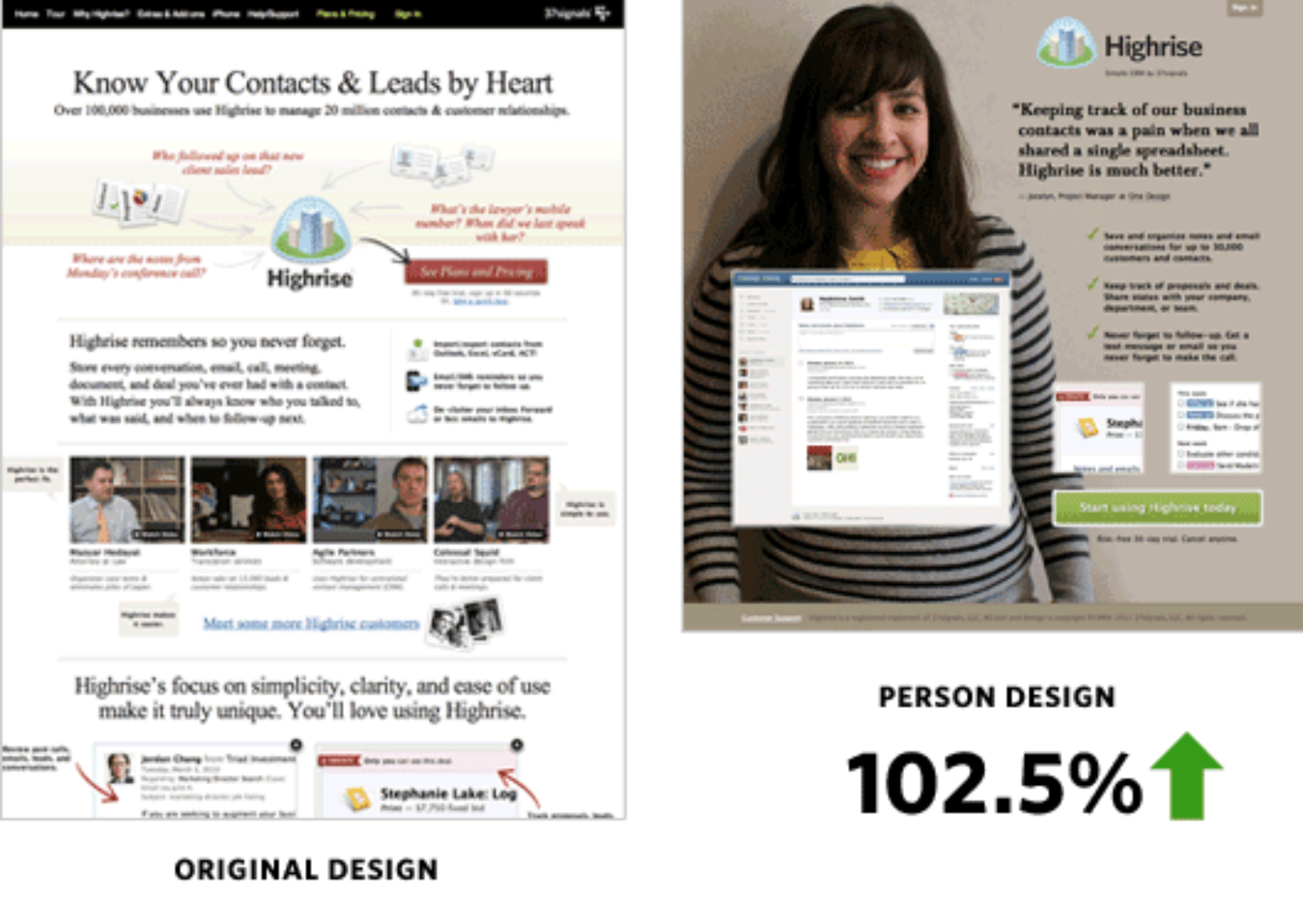 Highrise's Conversion Rate Optimization Case Study