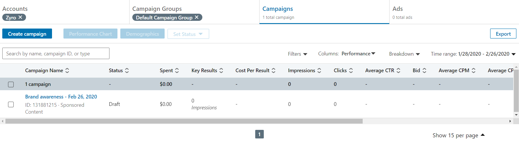 LinkedIn Campaign dashboard to see and track your ad campaign performance