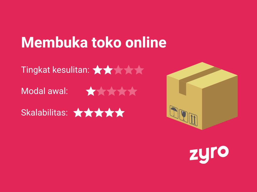 Mendapatkan uang dari internet dengan membuka toko online