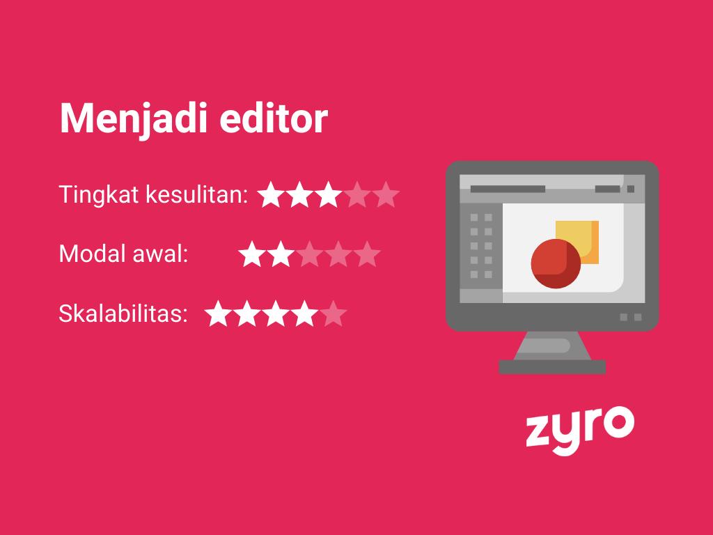 Menjadi editor