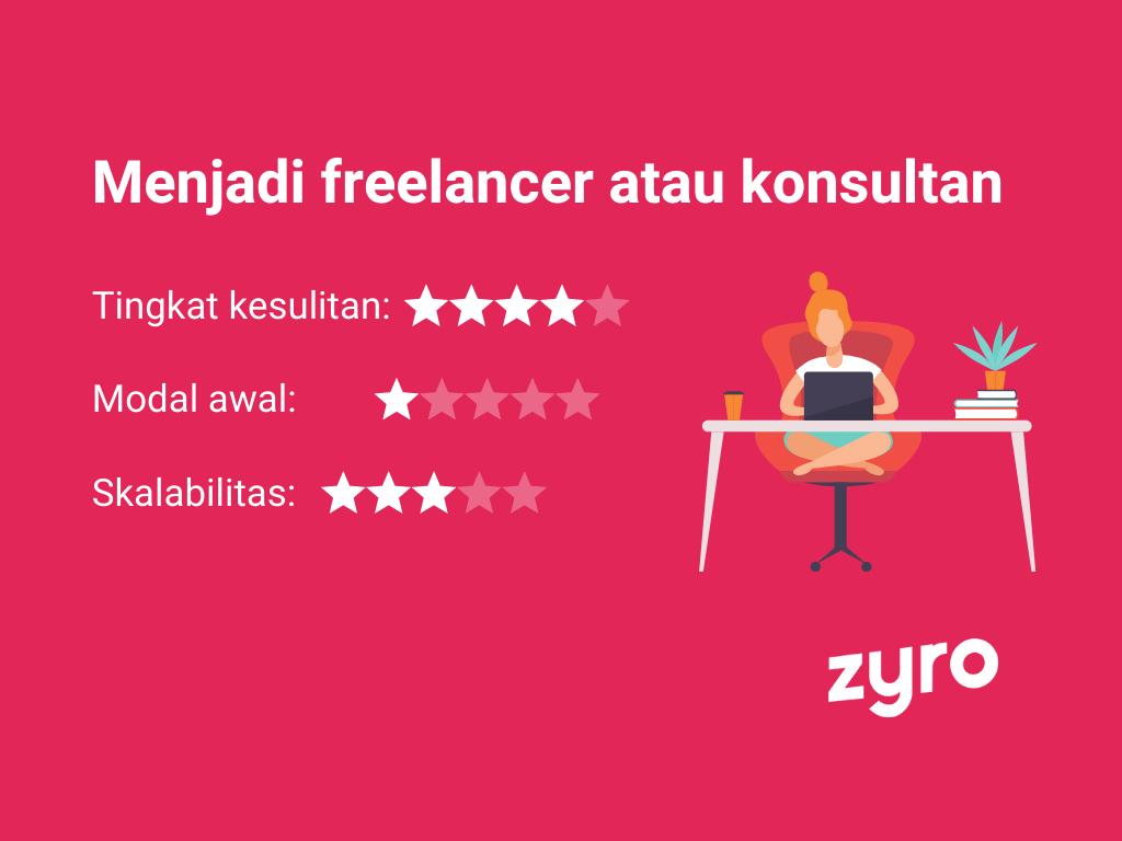 Menjadi freelancer atau konsultan