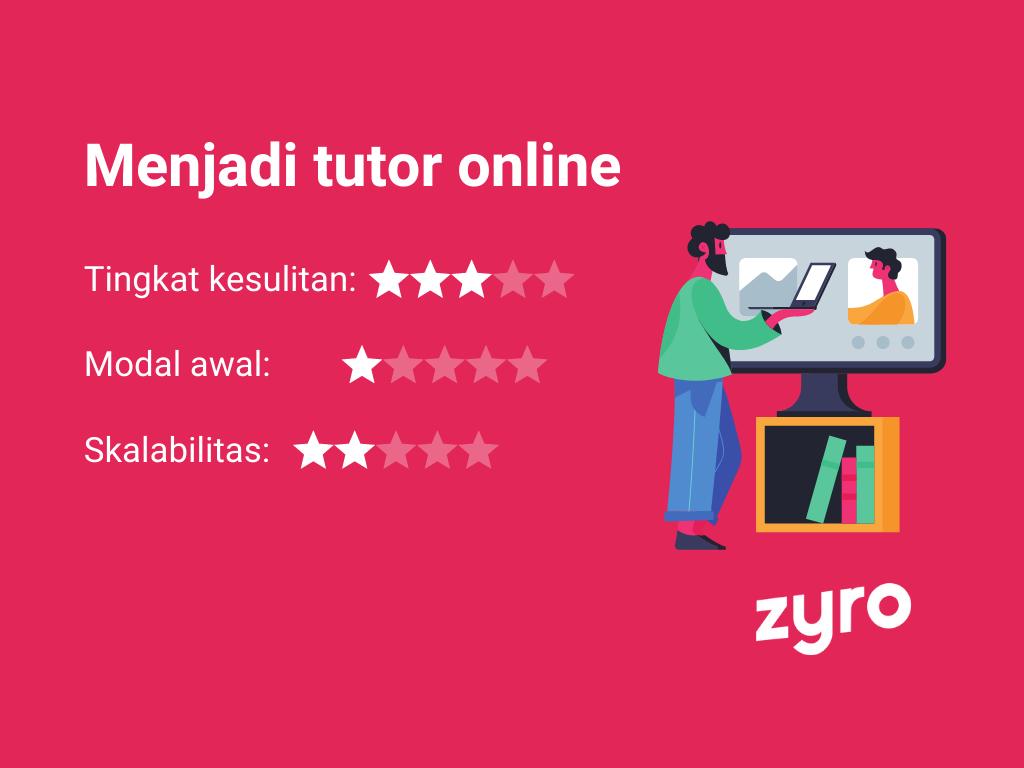 Menjadi tutor online