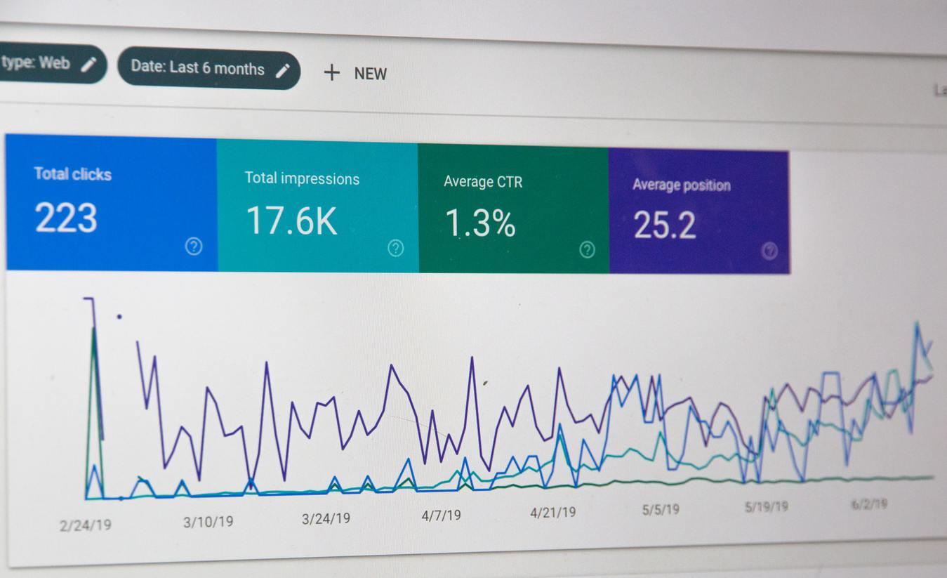 SEO charts viewed in Google Analytics