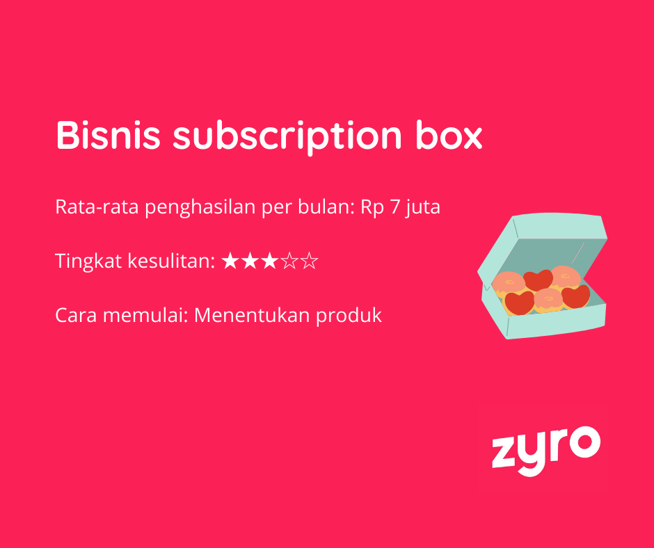 Bisnis subscription box