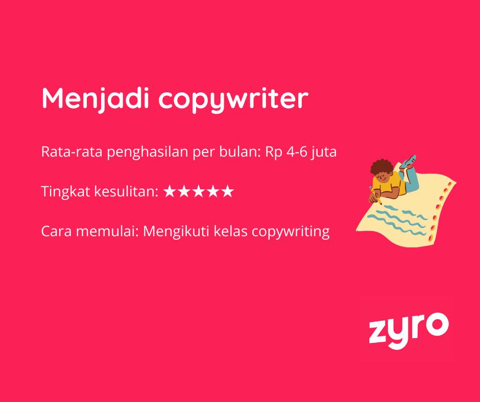Ide bisnis online copywriting