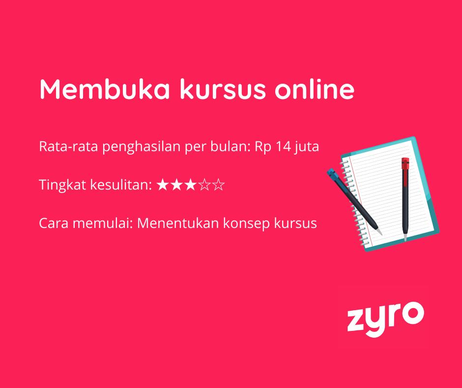 Ide bisnis membuka kursus online