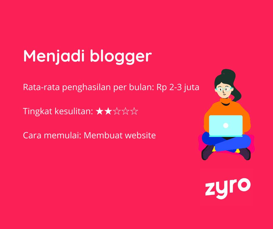 Ide bisnis online menjadi blogger