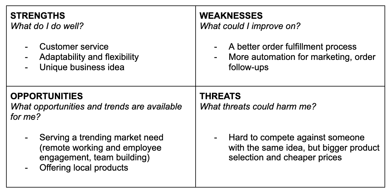 Filled out SWOT table