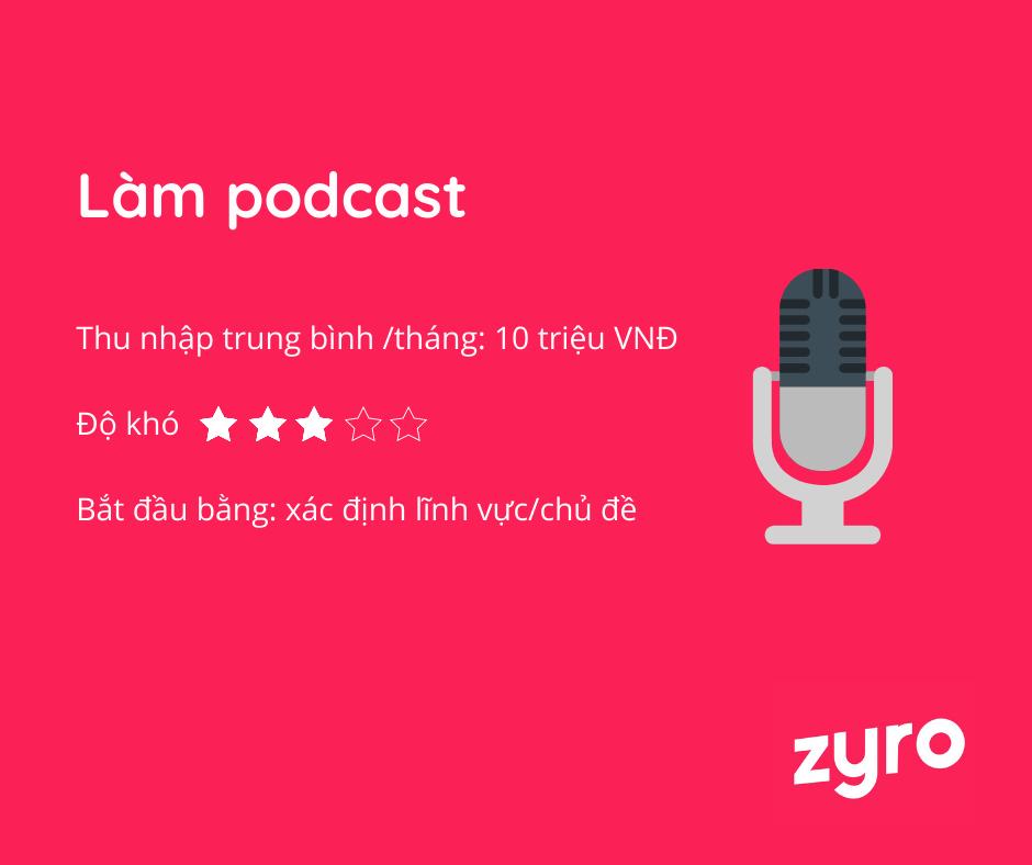 làm podcast trong thị trường ngách