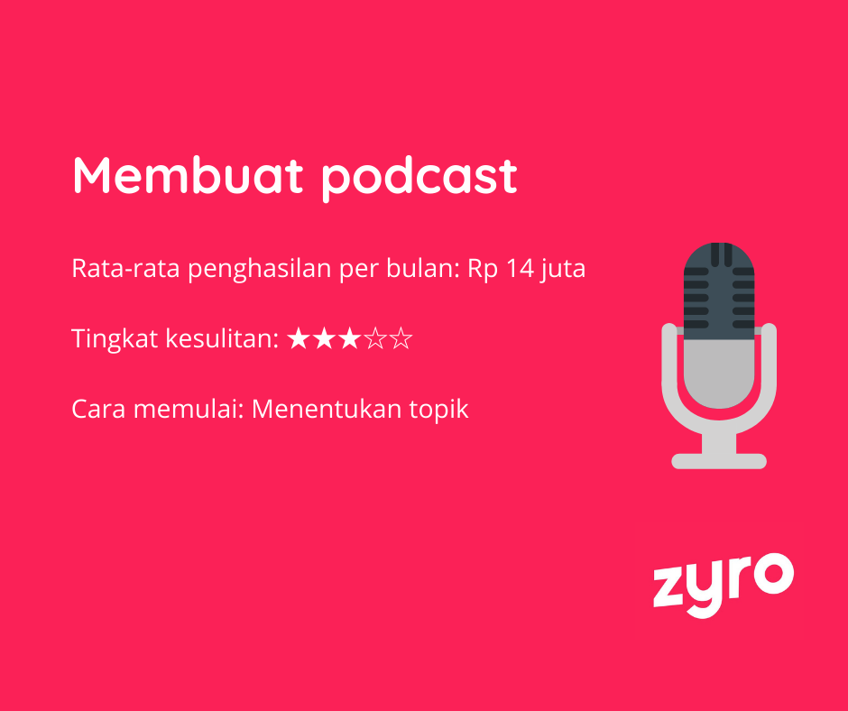 Membuat podcast