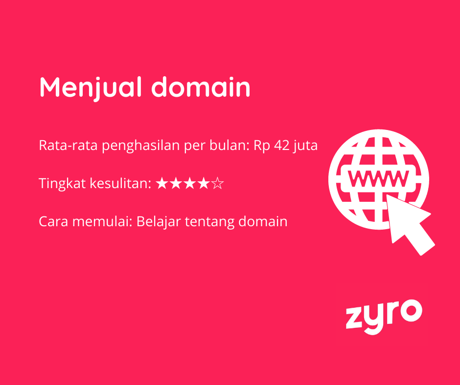 Menjual domain