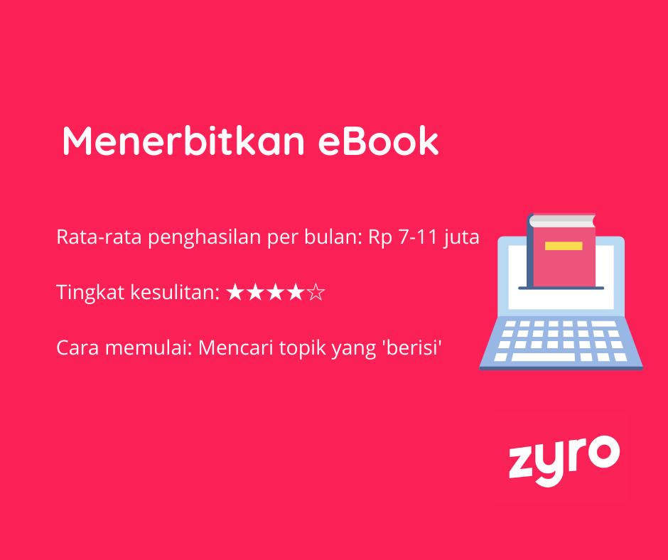 Menulis eBook