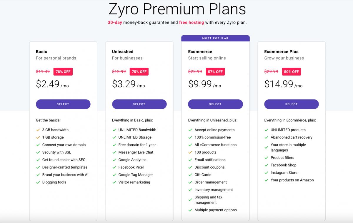 Pilihan paket di Zyro