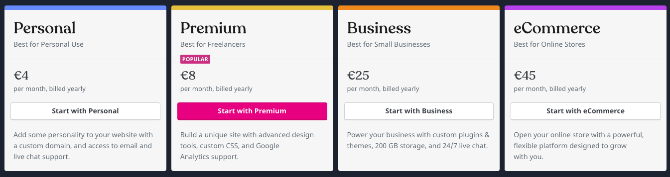 Preços planos WordPress