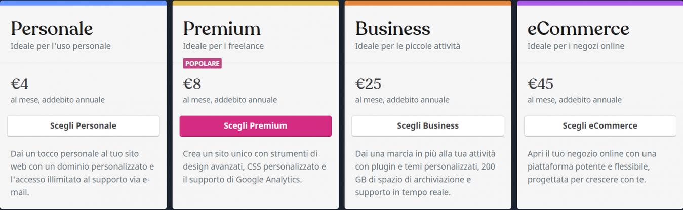 Prezzi WordPress