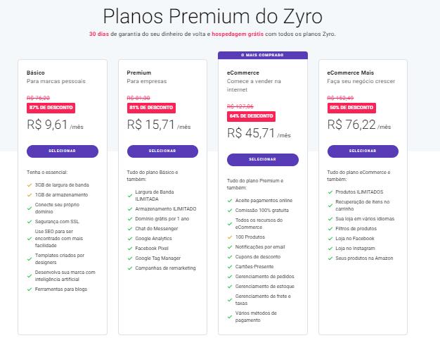 Preços dos Planos do Zyro