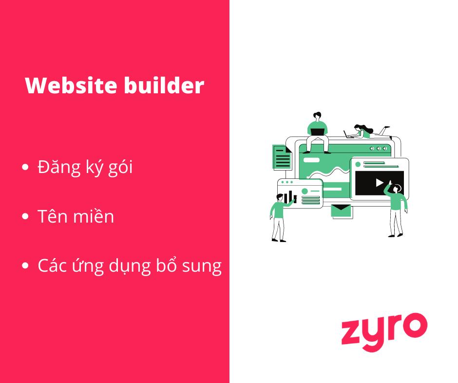 website builder Zyro