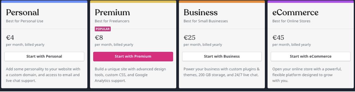 chi phí thiết kế website với wordpress