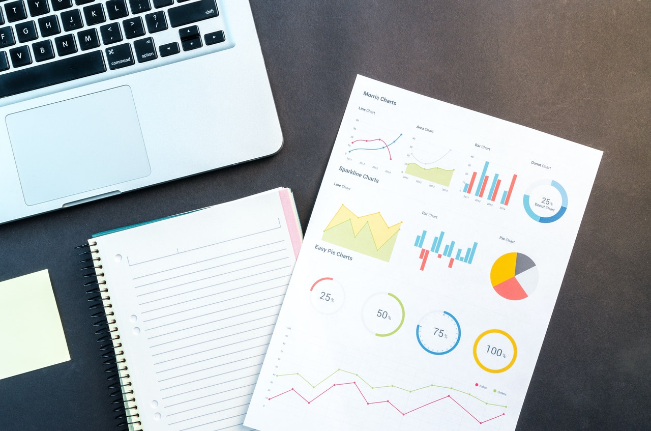 Een document met grafieken op een bureau