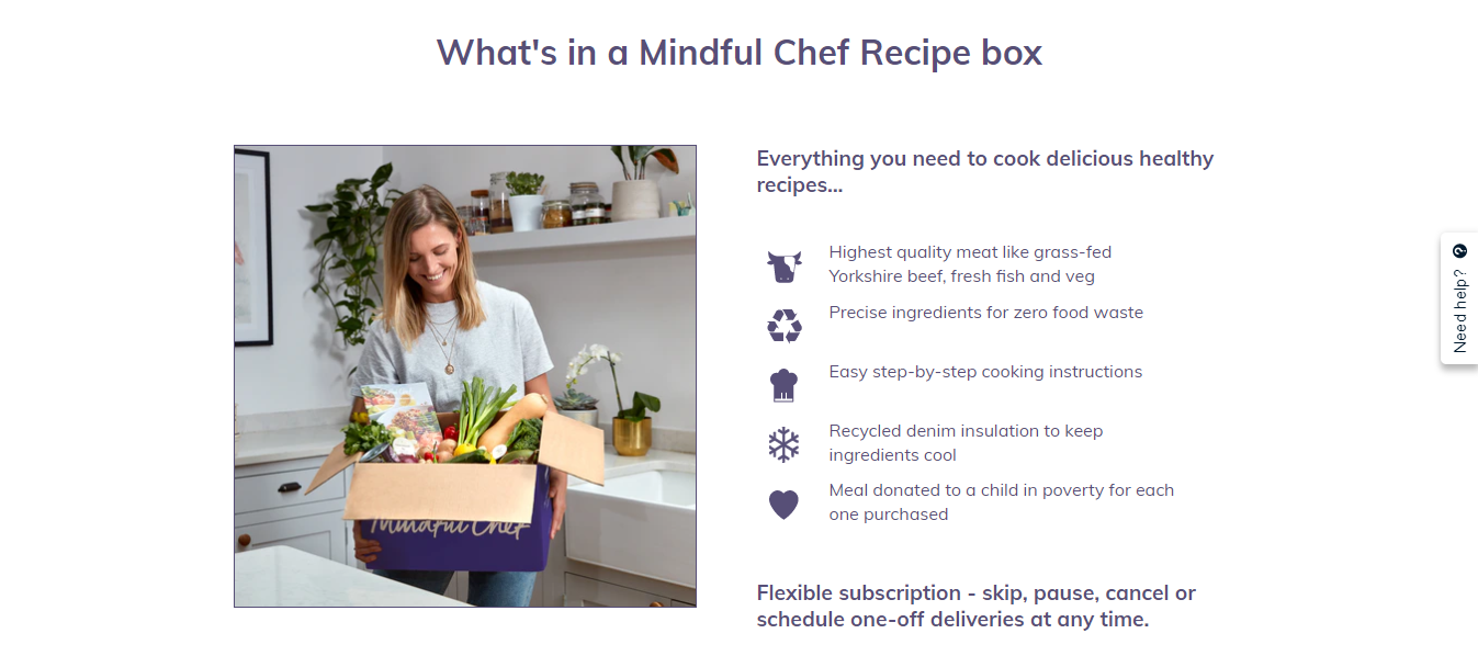 Mindful Chef value stack