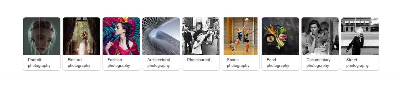 Een lijst met fotografie-niches