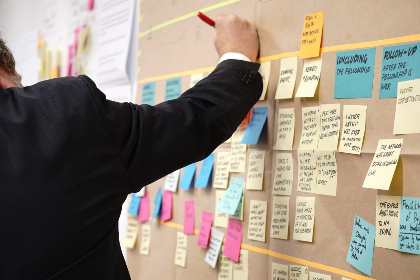 Kanban board and person writing on postit notes