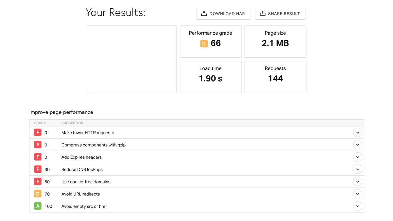 Pingdom: uno strumento per migliorare la velocità del sito web