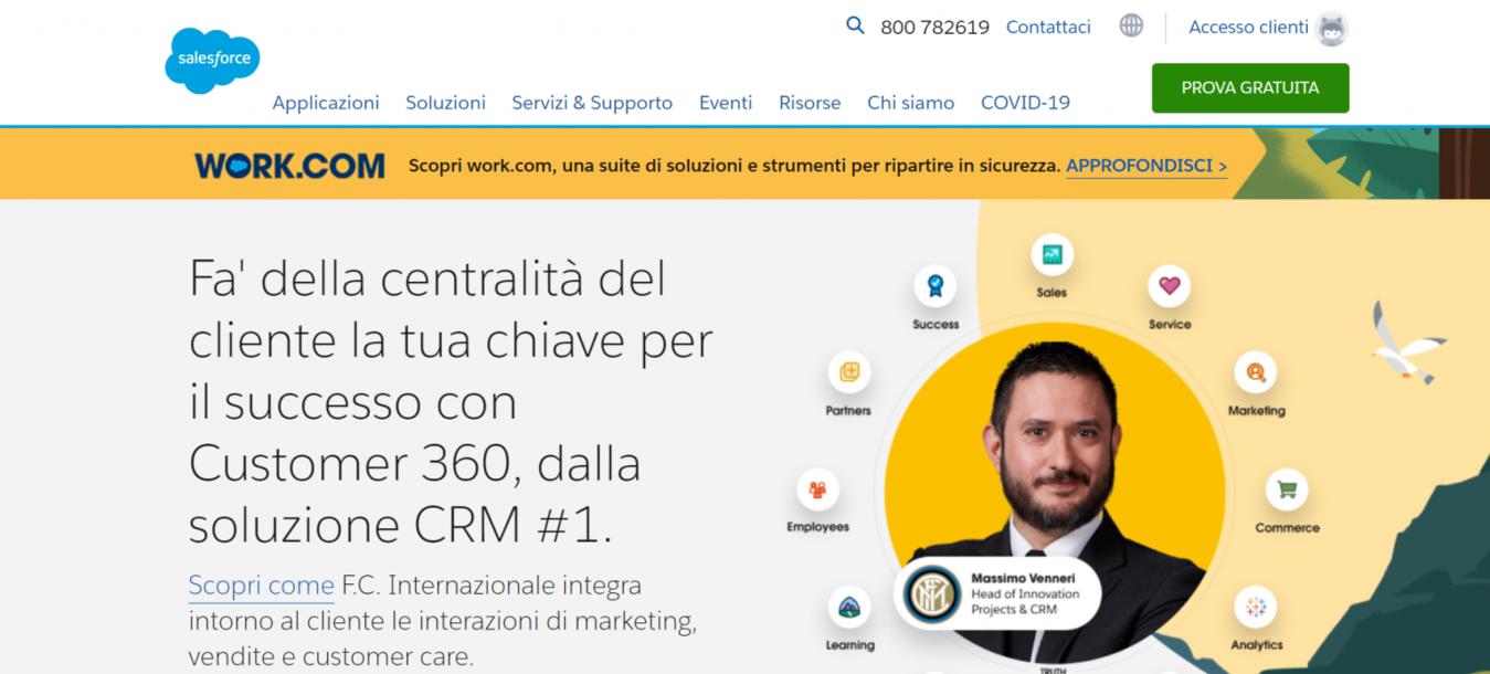 Modello Salesforce