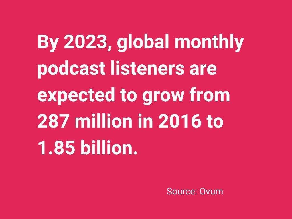 Podcast statistic