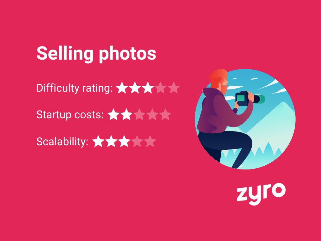 Selling photos infographic