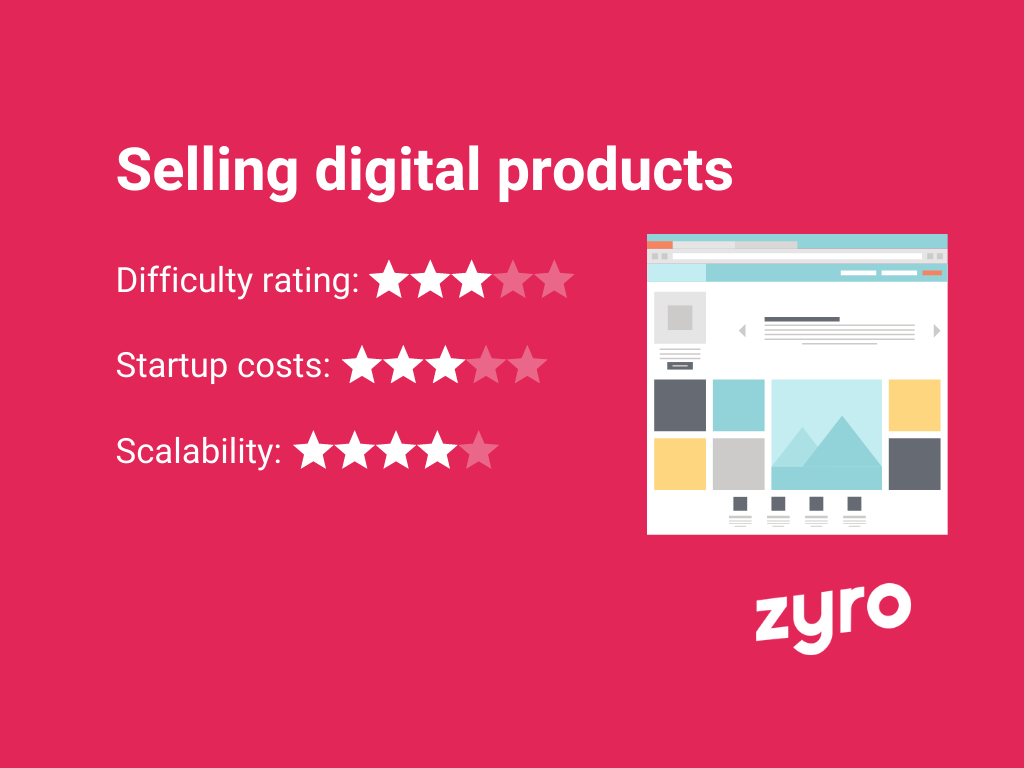 Selling digital products infographic