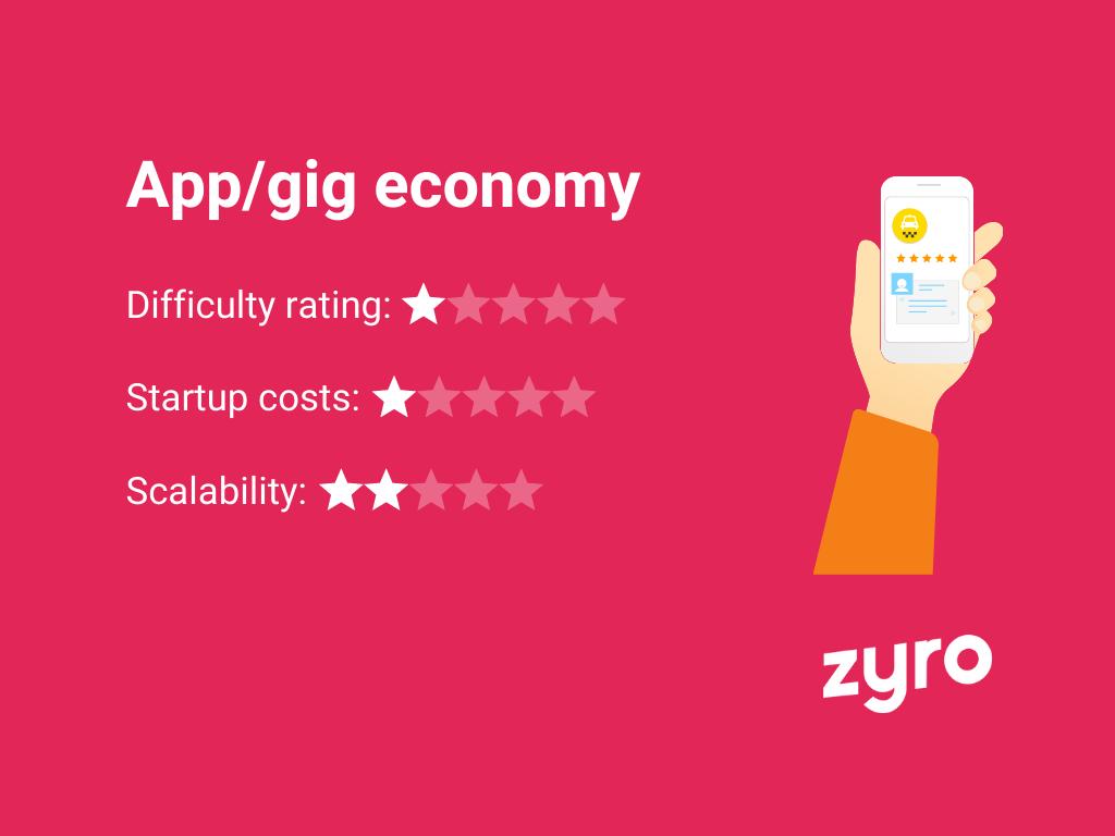 App gig economy infographic