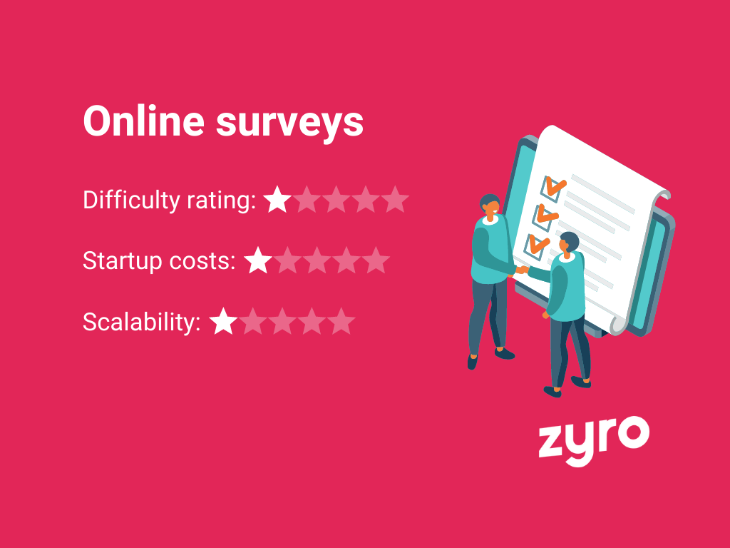 Online surveys infographic