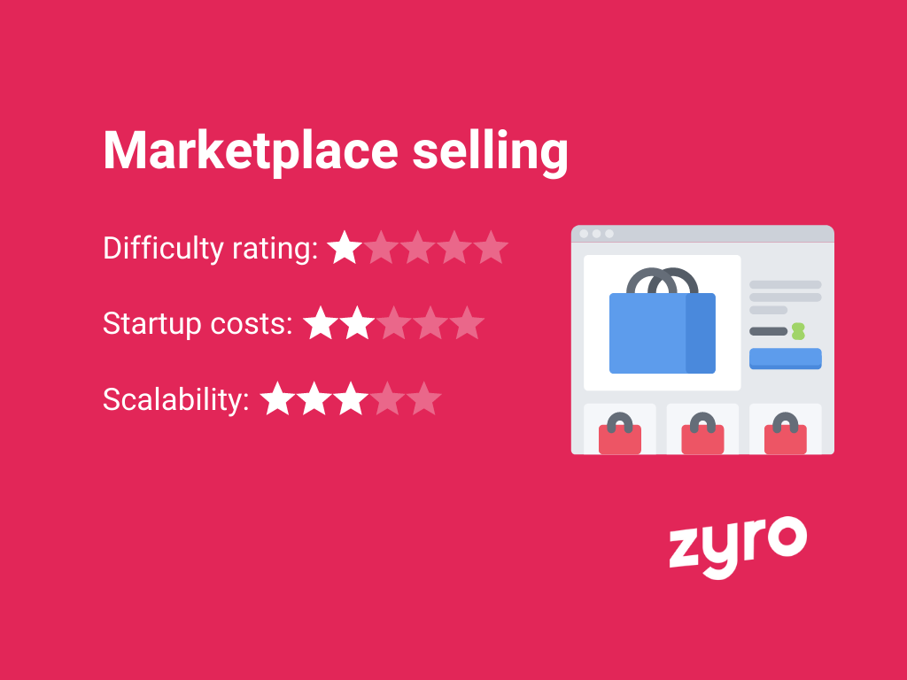 Marketplace selling infographic