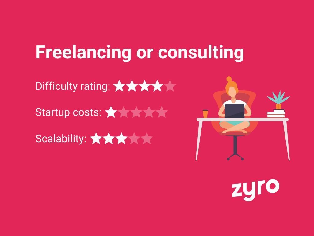 Freelancing or consulting infographic