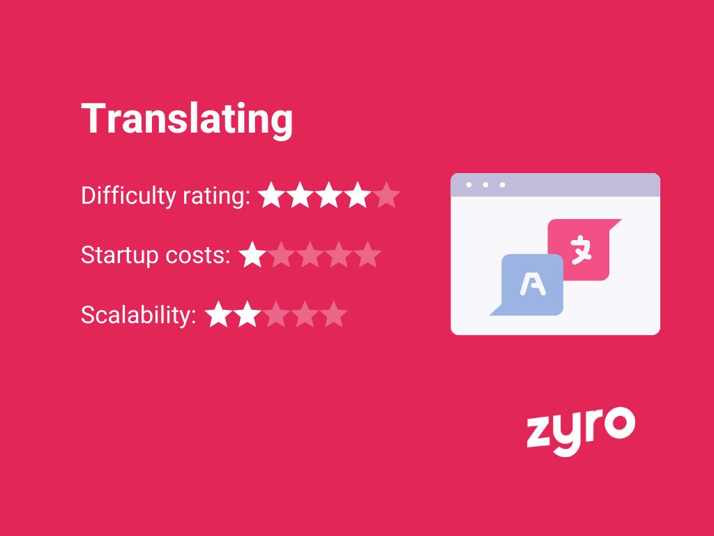 Translating infographic