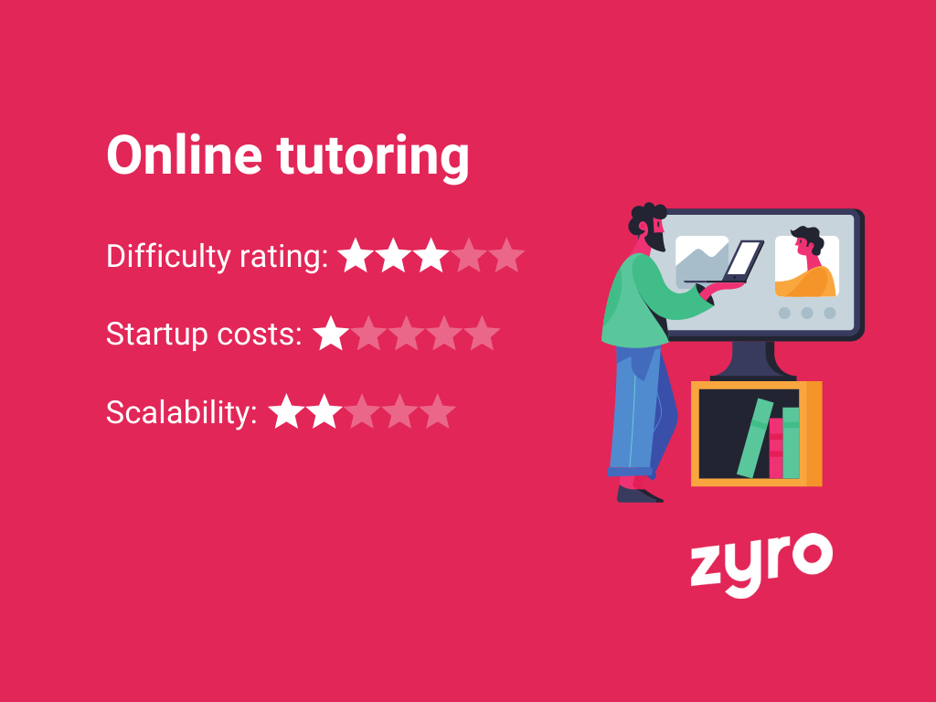 Online tutoring infographic