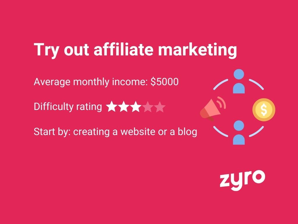 Affiliate marketer infographic
