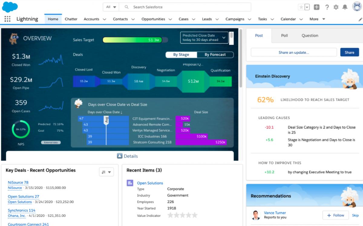 Aplikasi Salesforce