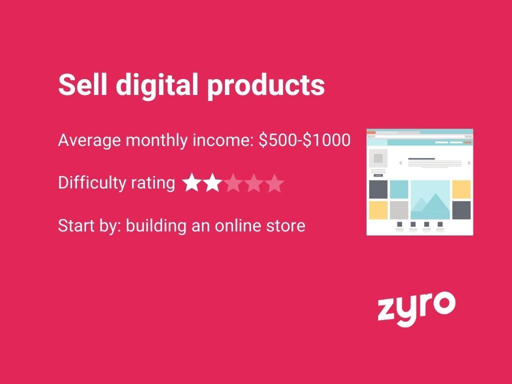 Digital goods infogrpahic
