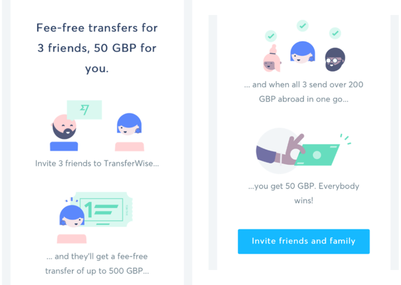 Email newsletter di TransferWise