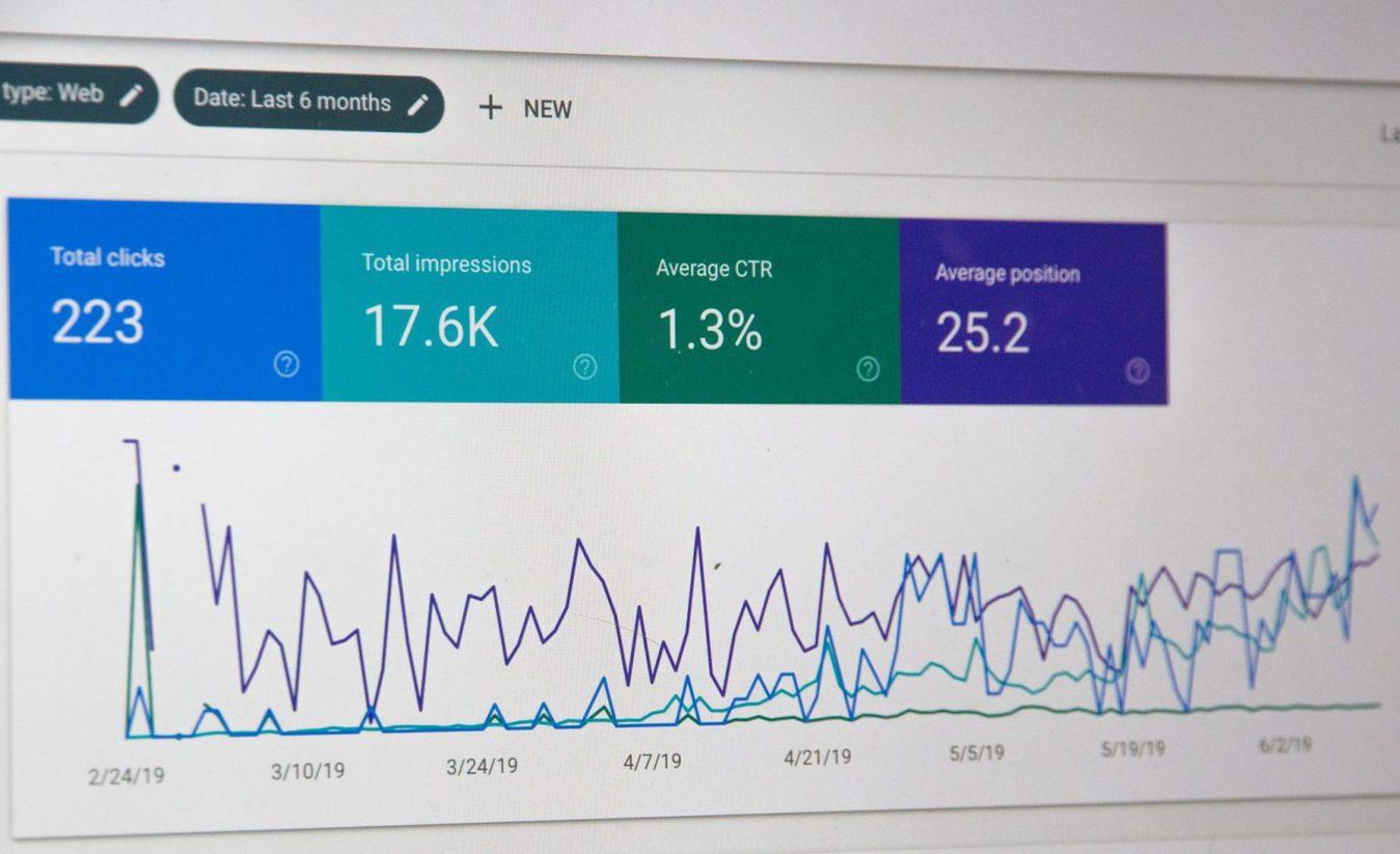Grafico di analisi di marketing