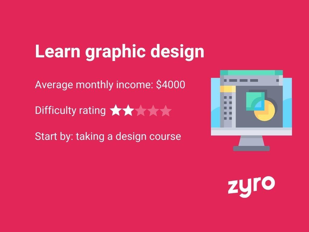 Graphic designer infographic