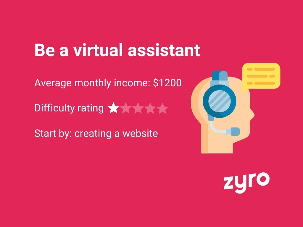 Infografica assistente virtuale