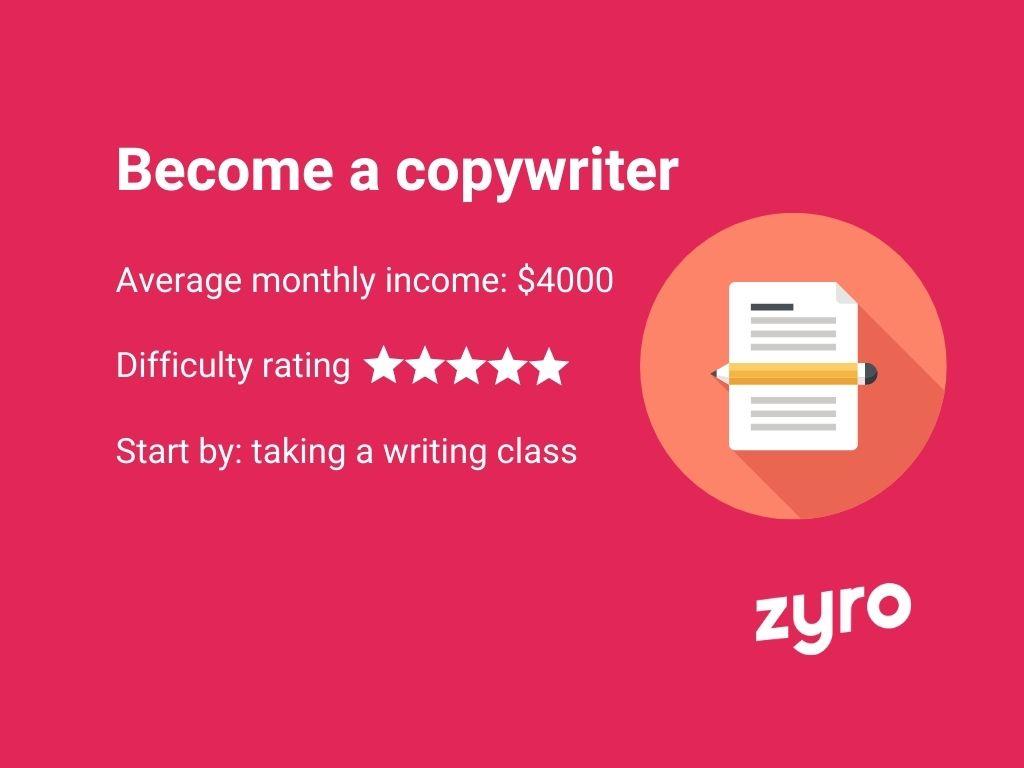 Infografica copywriting